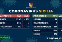 sicilia coronavirus